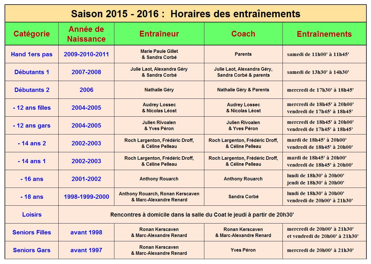 Entraineurs-Coachs-2015-2016a